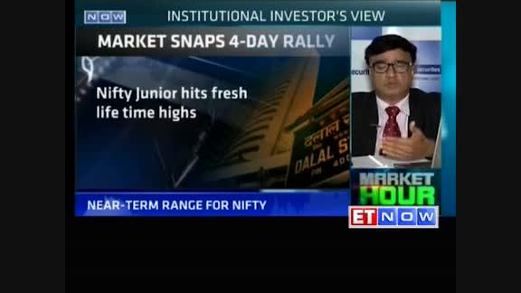Near-term range for Nifty: Institutional investor's view