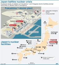 Japan raced to avert a meltdown of two reactors at a quake-hit nuclear plant Monday as the death toll from the disaster on the ravaged northeast coast was forecast to exceed 10,000