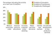 How to Become a Customer Experience Analytics Innovator image MITSMR SAS Data Analytics Report 300x191