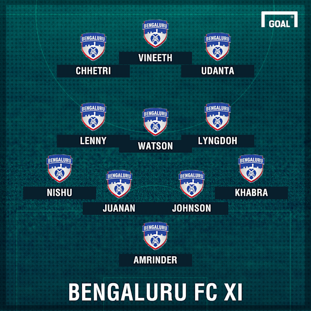 I-League 2017: East Bengal vs Bengaluru FC Preview - Champions face first big challenge in Kolkata