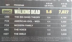 UPDATE: AMC Says Zombies To Blame For Error-Filled 'Walking Dead' NYT Ad