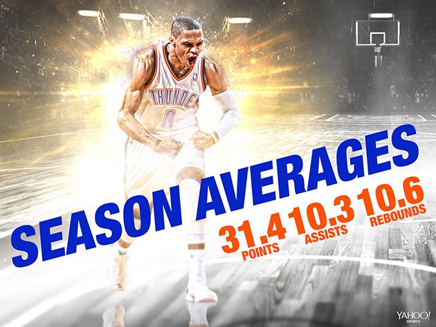 Russell Westbrook, through 38 games. (Yahoo Sports illustration)