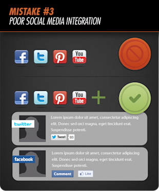 The 4 Most Costly Landing Page Mistakes: Poor Social Integration image image021 resized 600