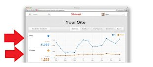 How Sephora Uses Pinterest Web Analytics to Create Amazing Pinboards (And How You Can Too) image pinterestweb1