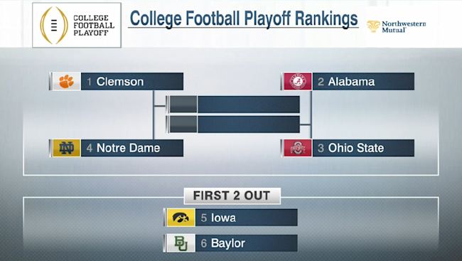 playoff ranking college football playoff
