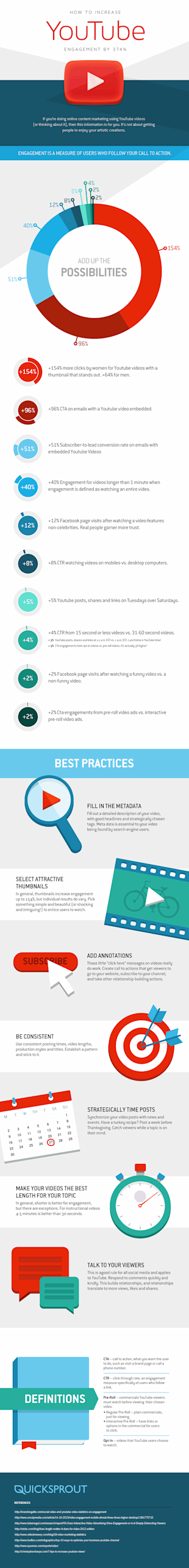 How To Increase YouTube Engagement (Infographic) image how to increase youtube engagement