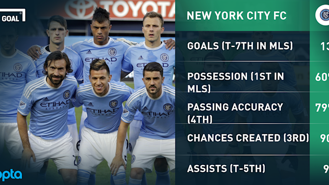 The MLS Wrap: David Villa's Bronx redemption and why NYCFC still has problems