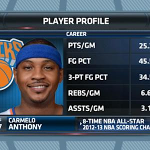 Gottlieb: Carmelo Anthony believes Knicks will compete for NBA title this season