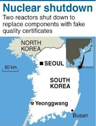 Graphic showing the Yeonggwang nuclear complex in South Korea where authorities have been forced to shut down two reactors to replace components with fake quality certificates