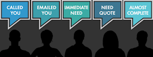 5 Types of Sales Leads You Should Follow Up With Now image 775056