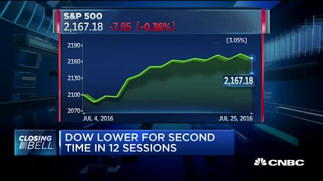 Pisani: I'm worried about oil