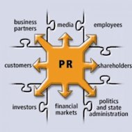 Economic Change Means Communication Transformation image PR Business Functions1 300x300