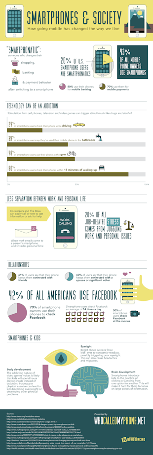 Smartphones and Society: How Going Mobile Has Changed the Way We Live [Infographic] image smartphone society5