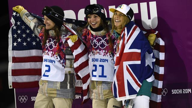Snowboard - Farrington beats field of champions in halfpipe
