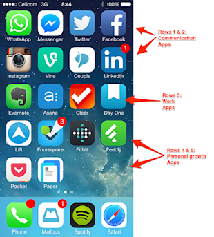 How To Set Up Your iPhone's apps For Maximum Productivity image Explenation1