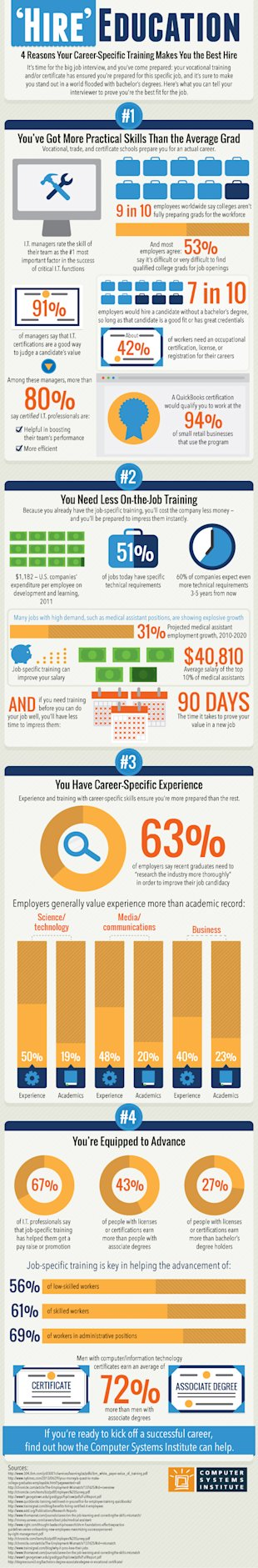 What Makes You The Best Hire image CSI Now Hire Education Infographic 600px3