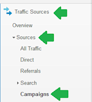 A Newbie Guide To Using Google Analytics To Track Social Media Marketing image Google Analytics Campaigns 1