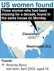 Graphic locating Cleveland, Ohio in the United States where three women, missing for a decade, have been found alive