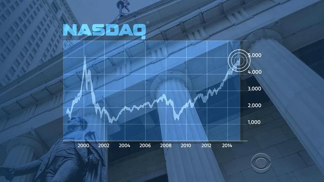 NASDAQ almost completes epic climb back