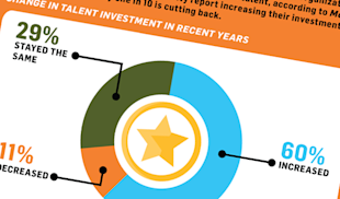 Are Talent Investments Paying Off? image MERCER 74 PAYINGOFF business2 thumb