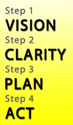 Why Having a Vision is the Single Most Important Thing You Need for Success image 4 steps success