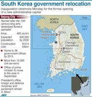 Graphic showing Sejong City, a new administrative centre for South Korea where an inauguration ceremony Monday sets off a process that will see 36 government offices located there by 2015.