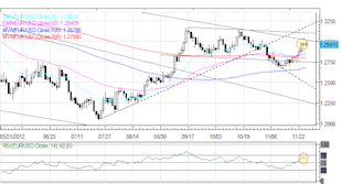 Forex_Euro_Fails_to_Maintain_Gains_After_Greek_Deal_AUD_NZD_Lead_currency_trading_forex_news_technical_analysis_body_Picture_6.png, Forex: Euro Fails to Maintain Gains After Greek Deal; AUD, NZD Lead