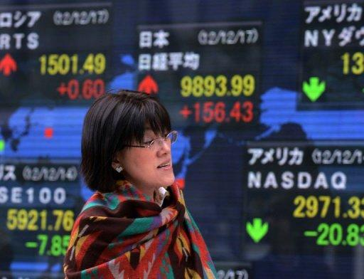 "A pedestrian passes a share prices board in Tokyo on December 17, 2012. Tokyo stocks rose 0.20 percent at the open on Tuesday, tracing Wall Street gains on signs of progress in negotiations to prevent the US economy from going over the ""fiscal cliff""."