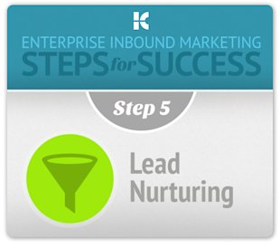 Enterprise Inbound Marketing Process: Lead Nurturing image LeadNurturing