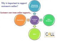 Why is it Important to Support Customers Online? image customer online support 300x220