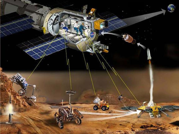 Safely tucked inside orbiting habitat, space explorers use telepresence to operate machinery on Mars, even lobbing a sample of the Red Planet to the outpost for detailed study. This technology could also find use in investigating hellish Venus.