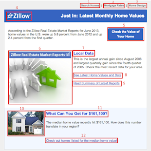 Mistakes Big Companies, Including Google, Make in UTM Parameters and One Company Does It Really Well image zillow1