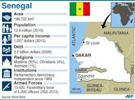 Factfile on Senegal. Thousands of people celebrated after Senegal's President Abdoulaye Wade admitted defeat in the presidential elections