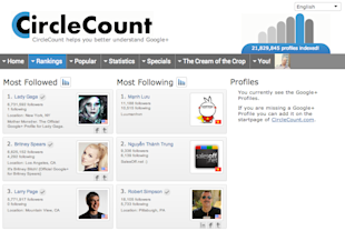 Understand and Monitor your Google+ Followers with CircleCount image CircleCount