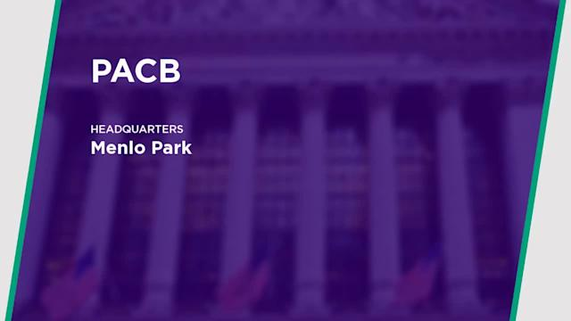 Trending Now: PACB