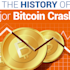 The biggest Bitcoin crashes in the last 10 years