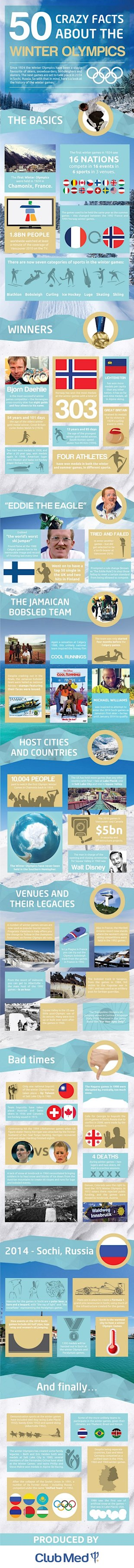 50 Crazy Facts About The Winter Olympics [Infographic] image winter olympic factsresize