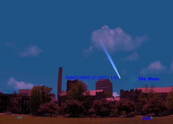 Comet Wainscoat (Pan-STARRS) as it may appear over the University of Toronto on the evening of March 12, two days after its closest approach to the sun.