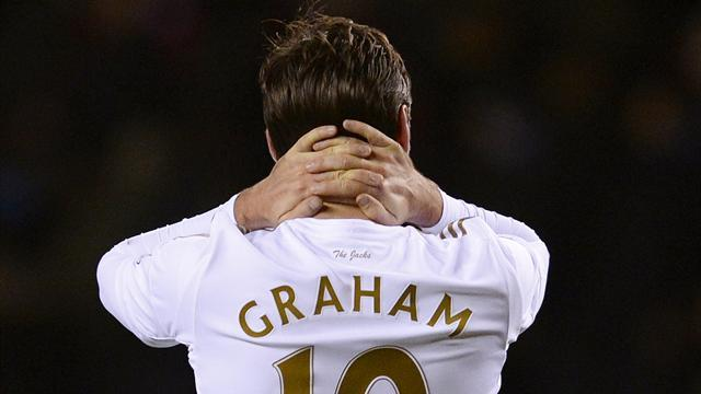 Premier League - Swansea regret Graham miss after dominating Sunderland