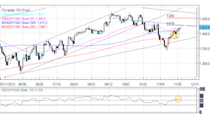 Forex_Euro_Yen_Higher_Against_US_Dollar_to_Start_December_fx_news_currency_trading_technical_analysis_body_Picture_2.png, Forex: Euro, Yen Higher Against US Dollar to Start December