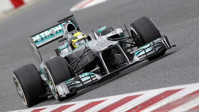 Formula 1 - Rosberg wraps up F1 testing with fastest lap