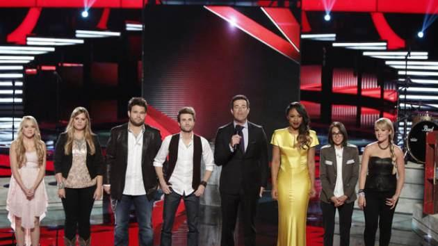'The Voice' Top 6 -- NBC