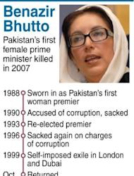 Graphic profile of Benazir Bhutto, Pakistan's former prime minister who was killed in a gun and suicide attack in Rawalpindi five years ago