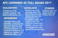 Ingwe have released their full squad for the upcoming season as they get prepared to challenge for trophies in all fronts