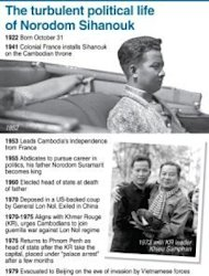 Graphic timeline of political events in the life of Cambodia's former king Norodom Sihanouk, who died Monday aged 89. The body of Norodom Sihanouk, who died in Beijing aged 89, will go on display in Phnom Penh for three months before a lavish state funeral, an official says