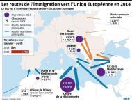 Carte montrant les principales routes terrestres et maritimes utilisées par les migrants pour atteindre l'UE avec chiffres