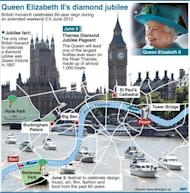 Key events taking place in London over the holiday weekend marking Queen Elizabth II's 60-year reign, including the route of the Thames flotilla