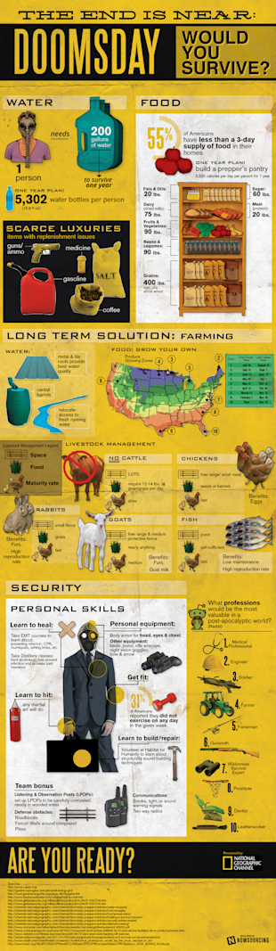 Doomsday: Would You Survive? [Infographic] image NatGeo preppers.v.572