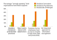 How to Become a Customer Experience Analytics Innovator image MITSMR SAS Data Analytics Report Support 300x209