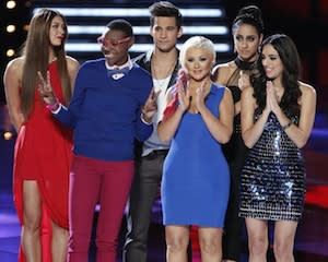 The Voice Top 20 Results Recap: Did the Right Singers Advance?